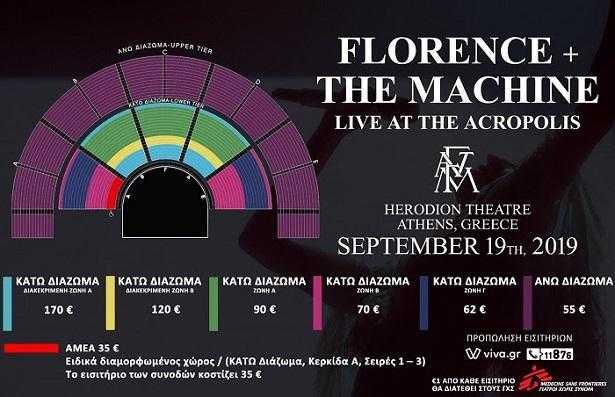 Florence εισιτήρια